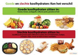 gezonde koolhydraten